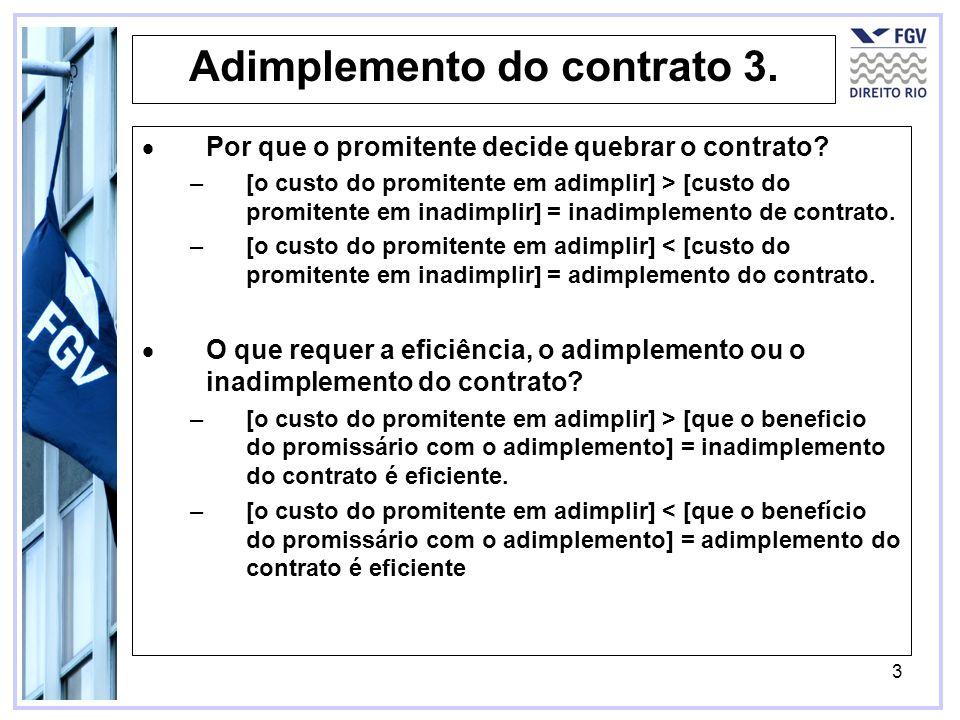 3 Adimplemento do contrato 3. Por que o promitente decide quebrar o contrato? –[o custo do promitente em adimplir] > [custo do promitente em inadimpli