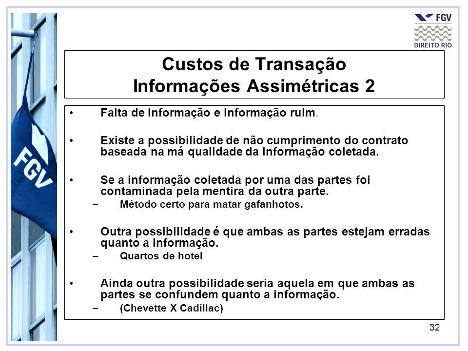 32 Custos de Transação Informações Assimétricas 2 Falta de informação e informação ruim. Existe a possibilidade de não cumprimento do contrato baseada