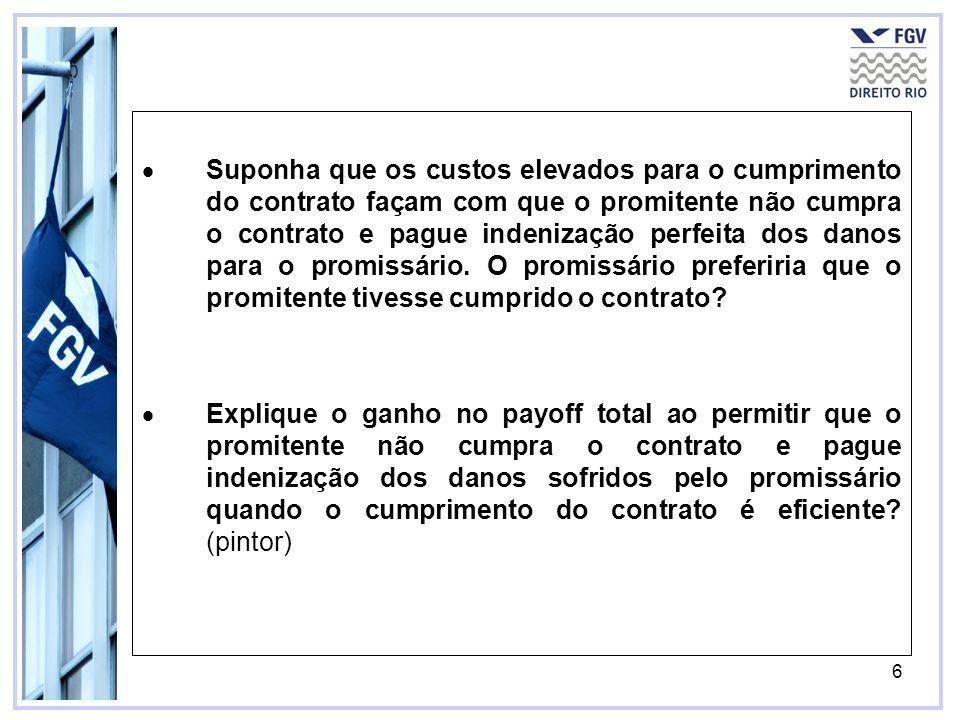 6 Suponha que os custos elevados para o cumprimento do contrato façam com que o promitente não cumpra o contrato e pague indenização perfeita dos dano