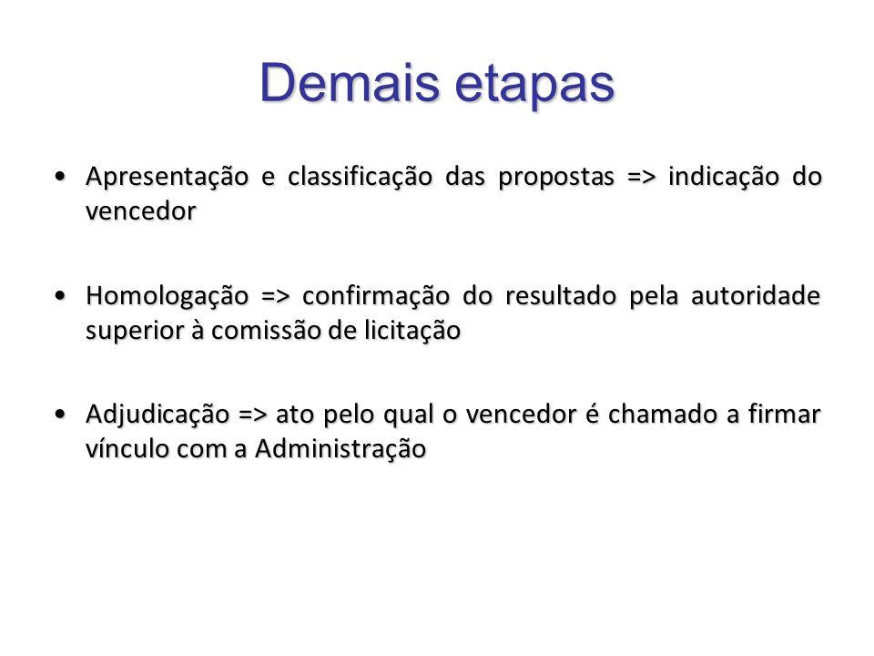 Demais etapas Apresentação e classificação das propostas => indicação do vencedorApresentação e classificação das propostas => indicação do vencedor H
