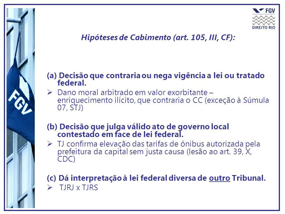 Hipóteses de Cabimento (art. 105, III, CF): (a) Decisão que contraria ou nega vigência a lei ou tratado federal. Dano moral arbitrado em valor exorbit