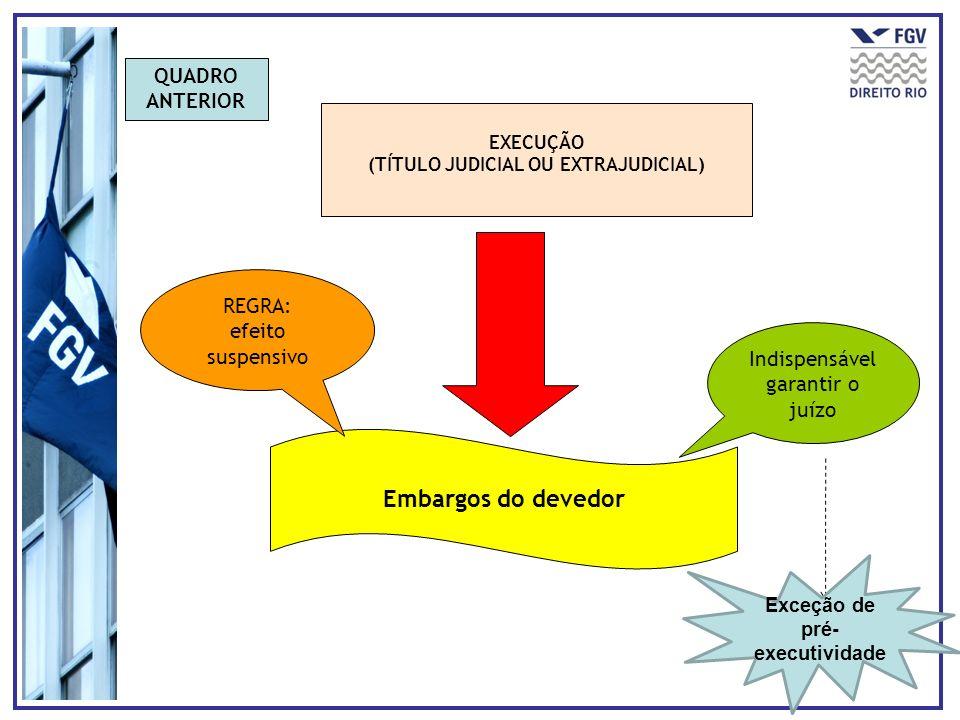 EXECUÇÃO (TÍTULO JUDICIAL OU EXTRAJUDICIAL) QUADRO ANTERIOR Indispensável garantir o juízo Embargos do devedor REGRA: efeito suspensivo Exceção de pré