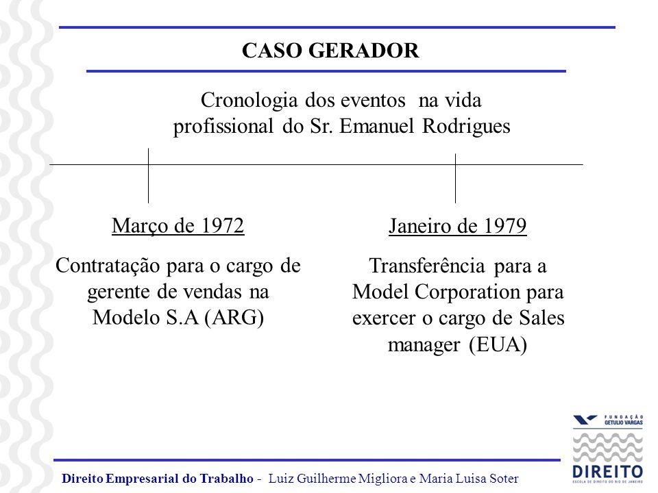 Direito Empresarial do Trabalho - Luiz Guilherme Migliora e Maria Luisa Soter CASO GERADOR Janeiro de 1979 Transferência para a Model Corporation para