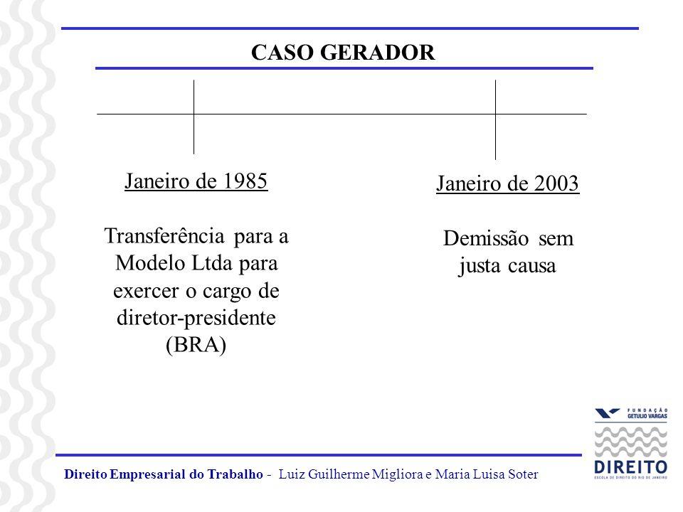 Direito Empresarial do Trabalho - Luiz Guilherme Migliora e Maria Luisa Soter CASO GERADOR Janeiro de 1985 Transferência para a Modelo Ltda para exerc