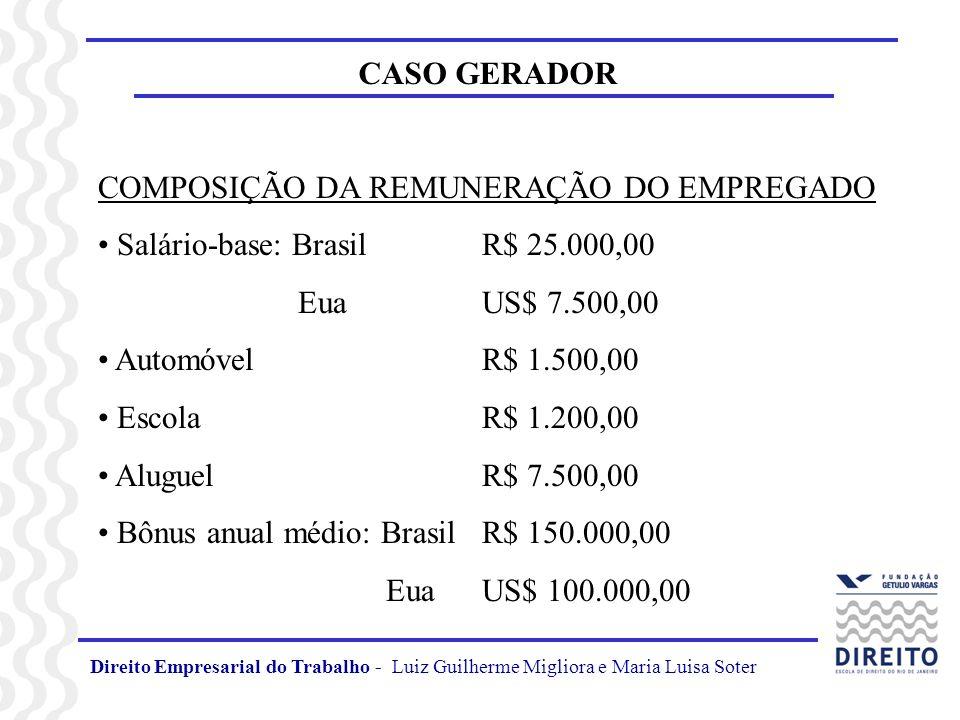 Direito Empresarial do Trabalho - Luiz Guilherme Migliora e Maria Luisa Soter CASO GERADOR COMPOSIÇÃO DA REMUNERAÇÃO DO EMPREGADO Salário-base: Brasil