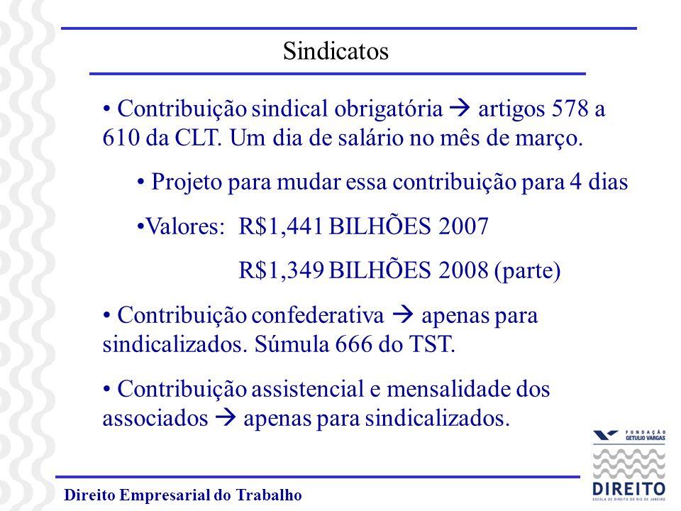 Direito Empresarial do Trabalho Registro dos Sindicatos art.