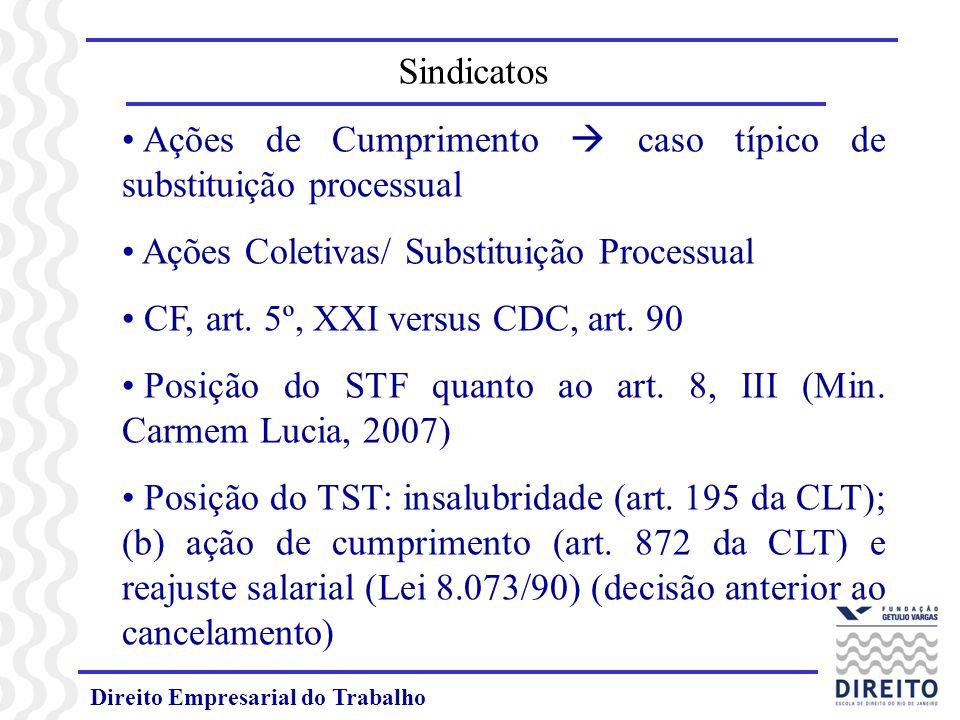 Direito Empresarial do Trabalho Ações de Cumprimento caso típico de substituição processual Ações Coletivas/ Substituição Processual CF, art. 5º, XXI