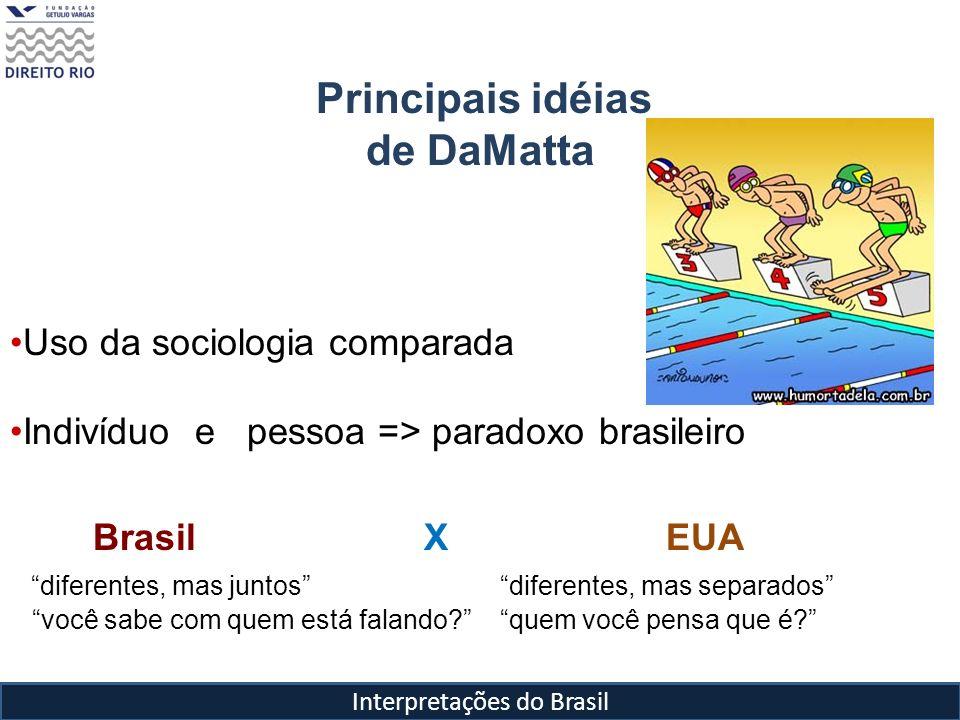 Principais idéias de DaMatta Uso da sociologia comparada Indivíduo e pessoa => paradoxo brasileiro Brasil X EUA diferentes, mas juntos diferentes, mas