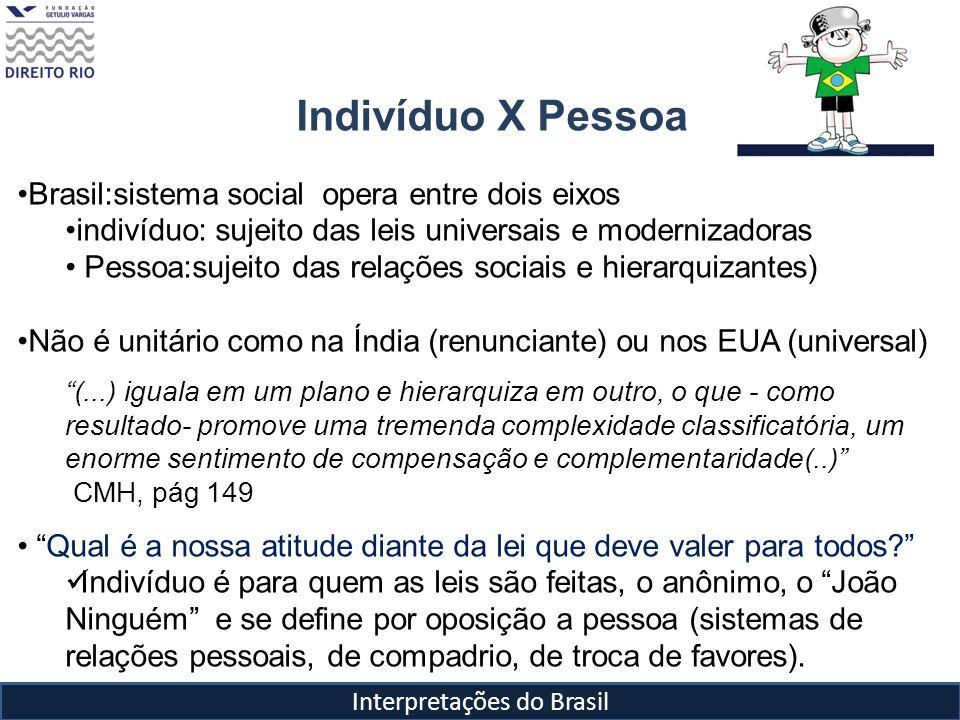 Indivíduo X Pessoa Brasil:sistema social opera entre dois eixos indivíduo: sujeito das leis universais e modernizadoras Pessoa:sujeito das relações so