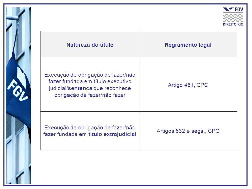 Natureza do títuloRegramento legal Execução de obrigação de fazer/não fazer fundada em título executivo judicial/sentença que reconhece obrigação de f