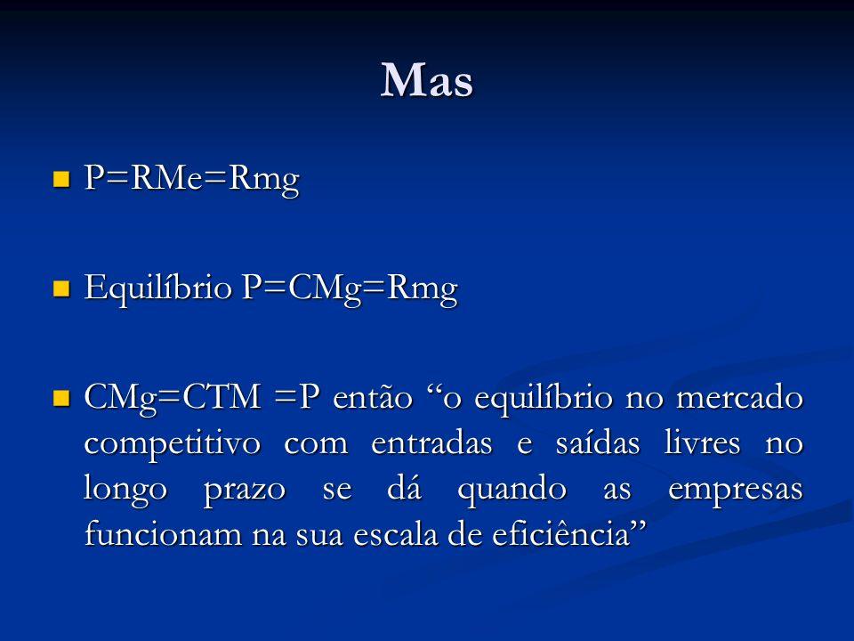 Mas P=RMe=Rmg P=RMe=Rmg Equilíbrio P=CMg=Rmg Equilíbrio P=CMg=Rmg CMg=CTM =P então o equilíbrio no mercado competitivo com entradas e saídas livres no longo prazo se dá quando as empresas funcionam na sua escala de eficiência CMg=CTM =P então o equilíbrio no mercado competitivo com entradas e saídas livres no longo prazo se dá quando as empresas funcionam na sua escala de eficiência