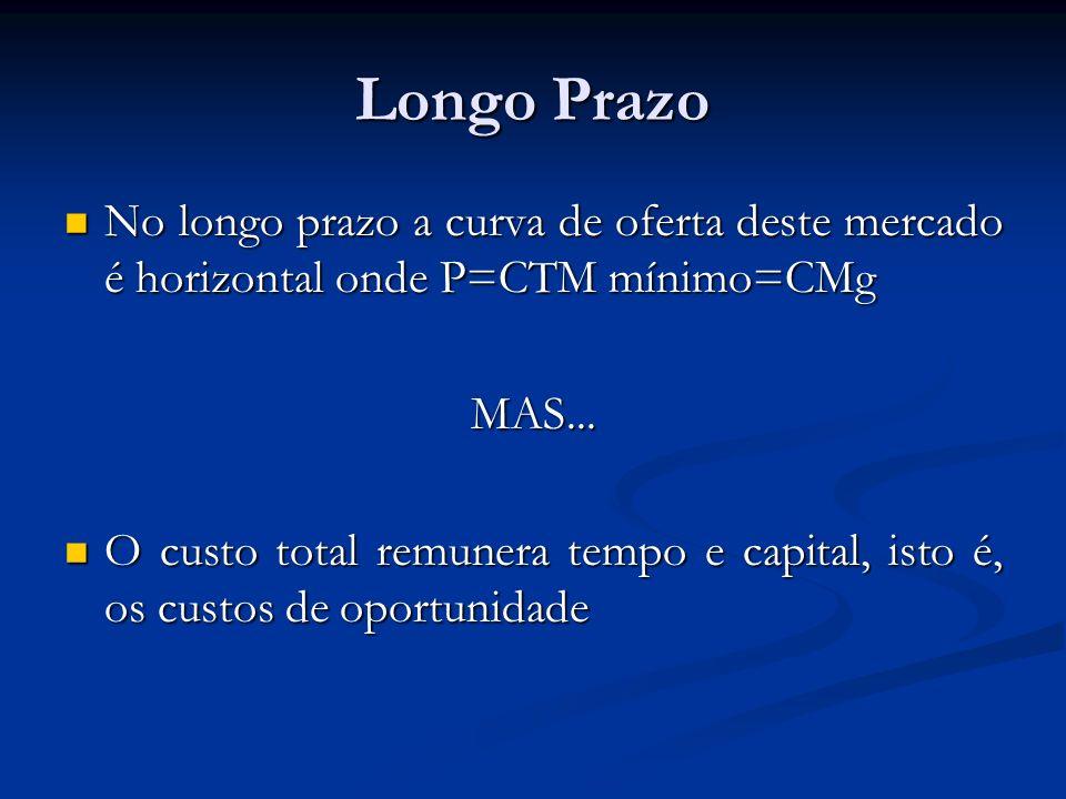 Longo Prazo No longo prazo a curva de oferta deste mercado é horizontal onde P=CTM mínimo=CMg No longo prazo a curva de oferta deste mercado é horizontal onde P=CTM mínimo=CMgMAS...