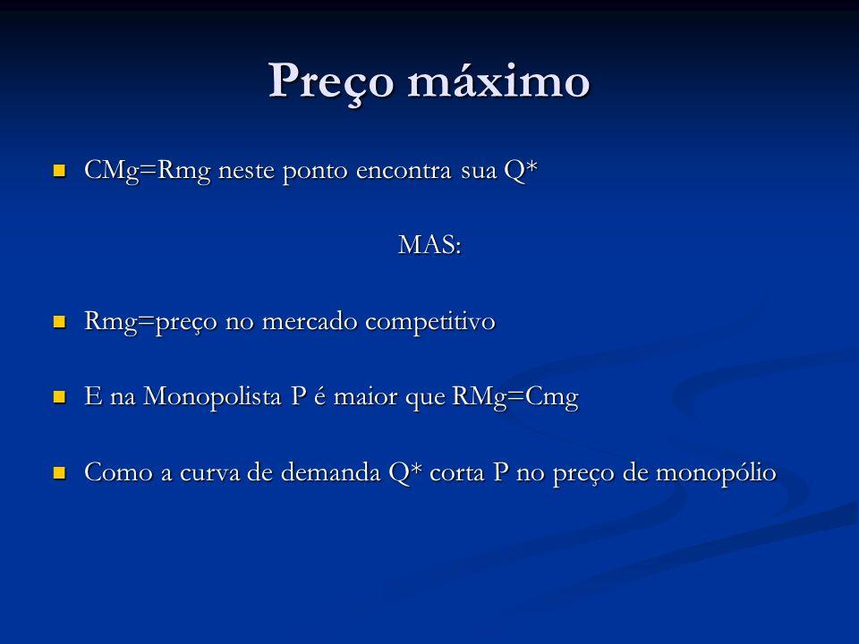 Preço máximo CMg=Rmg neste ponto encontra sua Q* CMg=Rmg neste ponto encontra sua Q*MAS: Rmg=preço no mercado competitivo Rmg=preço no mercado competitivo E na Monopolista P é maior que RMg=Cmg E na Monopolista P é maior que RMg=Cmg Como a curva de demanda Q* corta P no preço de monopólio Como a curva de demanda Q* corta P no preço de monopólio