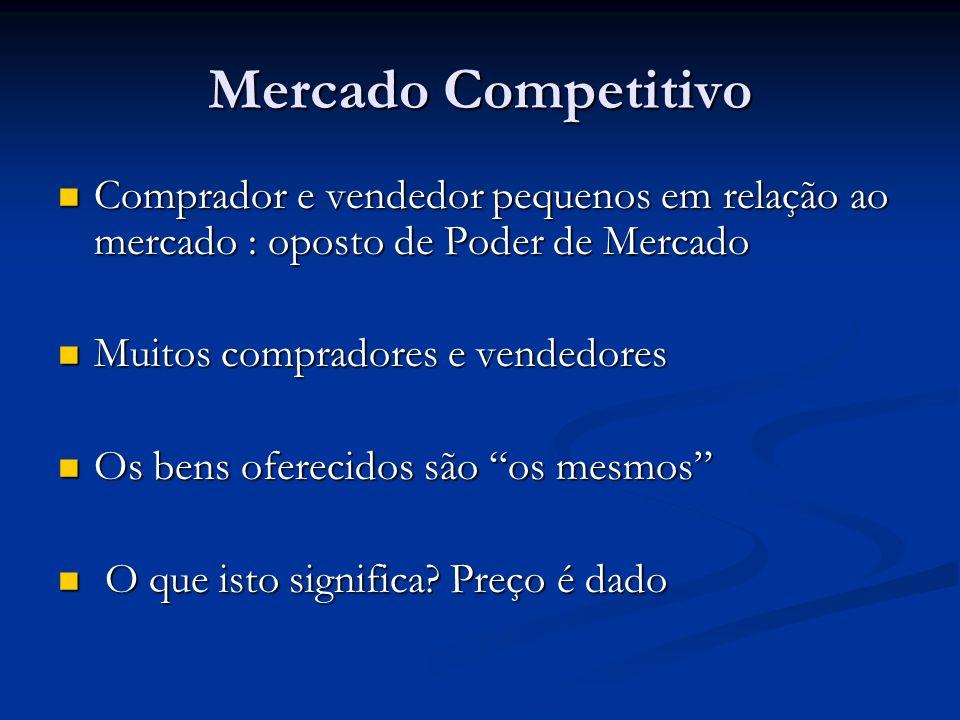 Competição Imperfeita Empresa competitiva: tomadora de preços Empresa competitiva: tomadora de preços Monopolista: formador de preços Monopolista: formador de preços