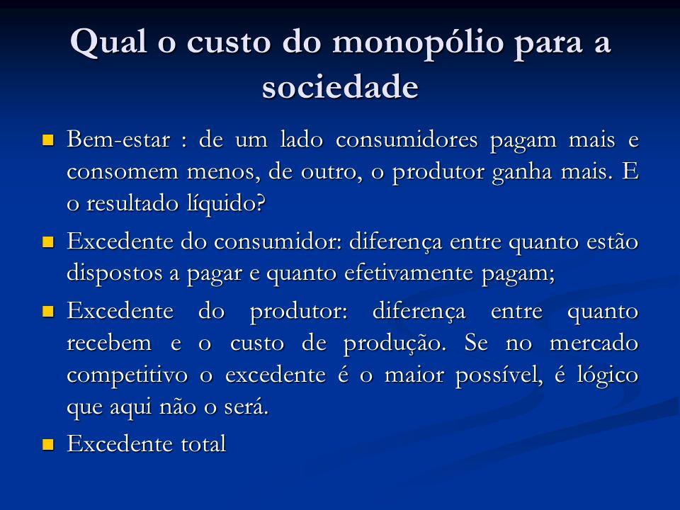 Qual o custo do monopólio para a sociedade Bem-estar : de um lado consumidores pagam mais e consomem menos, de outro, o produtor ganha mais.