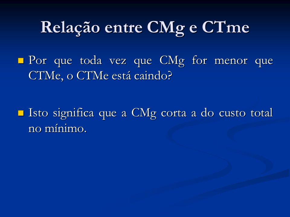 Relação entre CMg e CTme Por que toda vez que CMg for menor que CTMe, o CTMe está caindo.