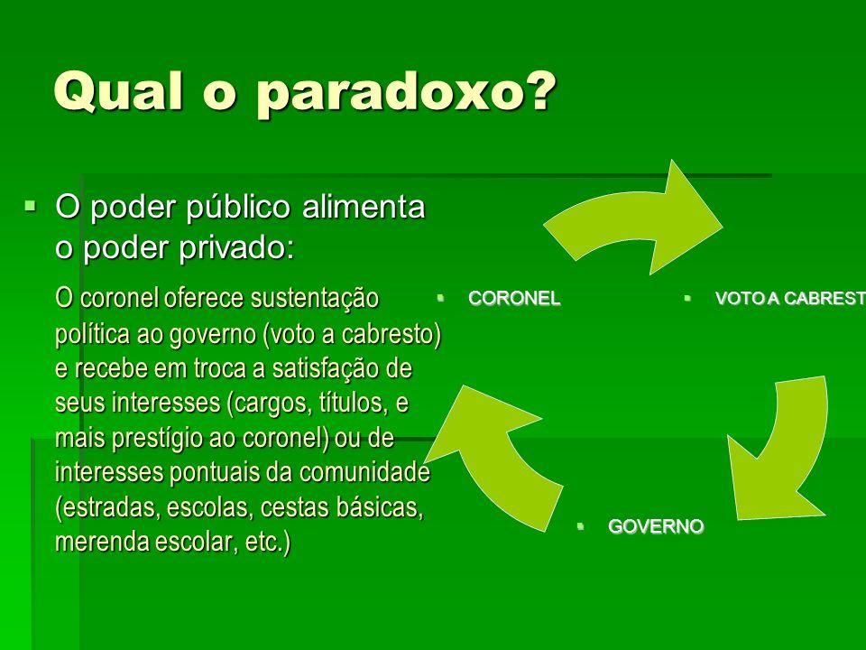 Qual o paradoxo? O poder público alimenta o poder privado: O poder público alimenta o poder privado: O coronel oferece sustentação política ao governo
