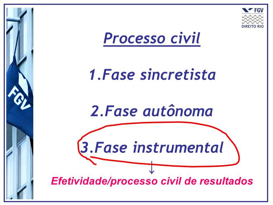 Processo civil 1.Fase sincretista 2.Fase autônoma 3.Fase instrumental Efetividade/processo civil de resultados