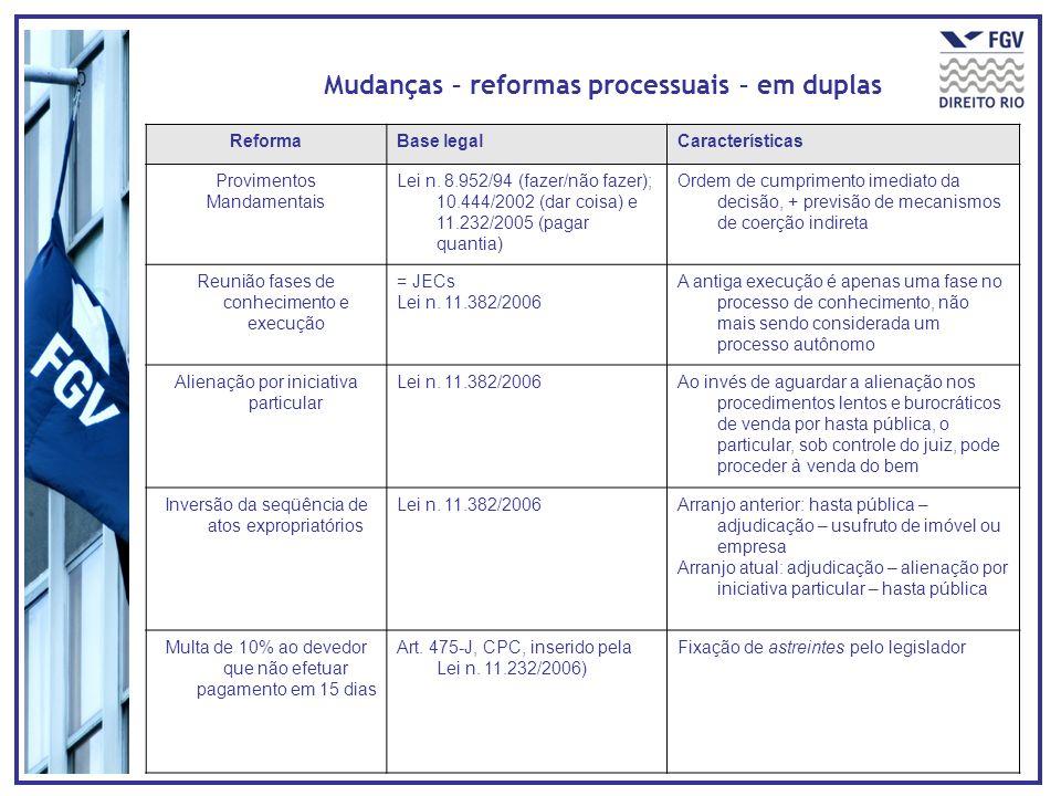 ReformaBase legalCaracterísticas Provimentos Mandamentais Lei n. 8.952/94 (fazer/não fazer); 10.444/2002 (dar coisa) e 11.232/2005 (pagar quantia) Ord