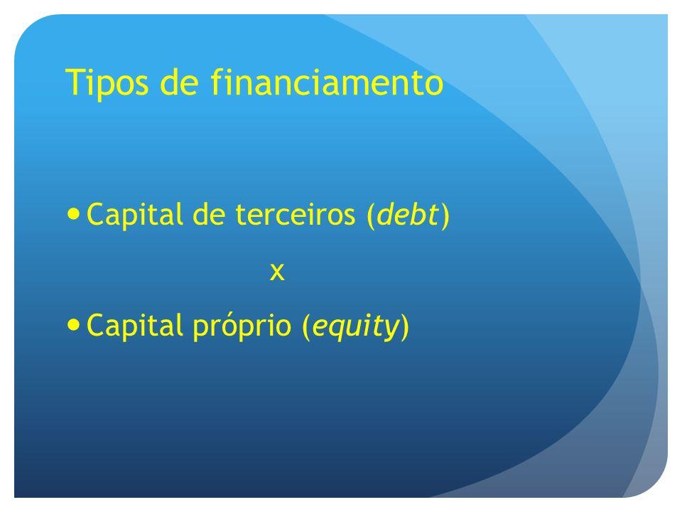 Tipos de financiamento Capital de terceiros (debt) x Capital próprio (equity)