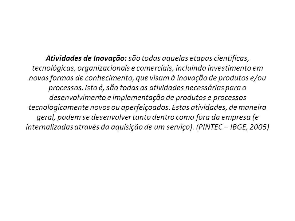 Manual de Oslo (1997) (Terceira Edição) 156Uma inovação de produto é a introdução de um bem ou serviço novo ou significativamente melhorado no que concerne a suas características ou usos previstos.