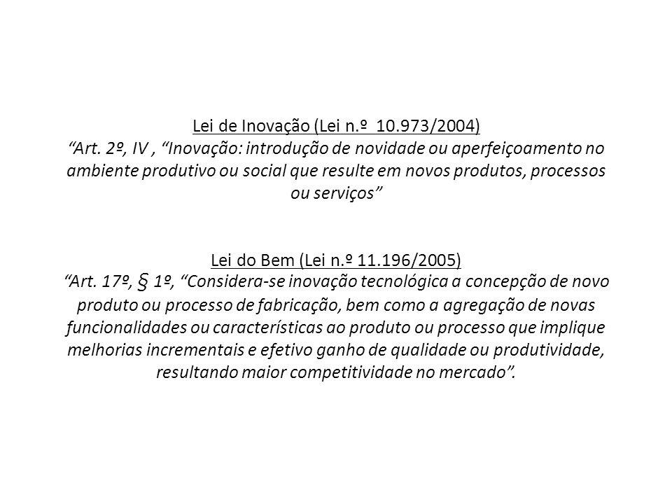 Lei de Inovação (Lei n.º 10.973/2004) Art. 2º, IV, Inovação: introdução de novidade ou aperfeiçoamento no ambiente produtivo ou social que resulte em