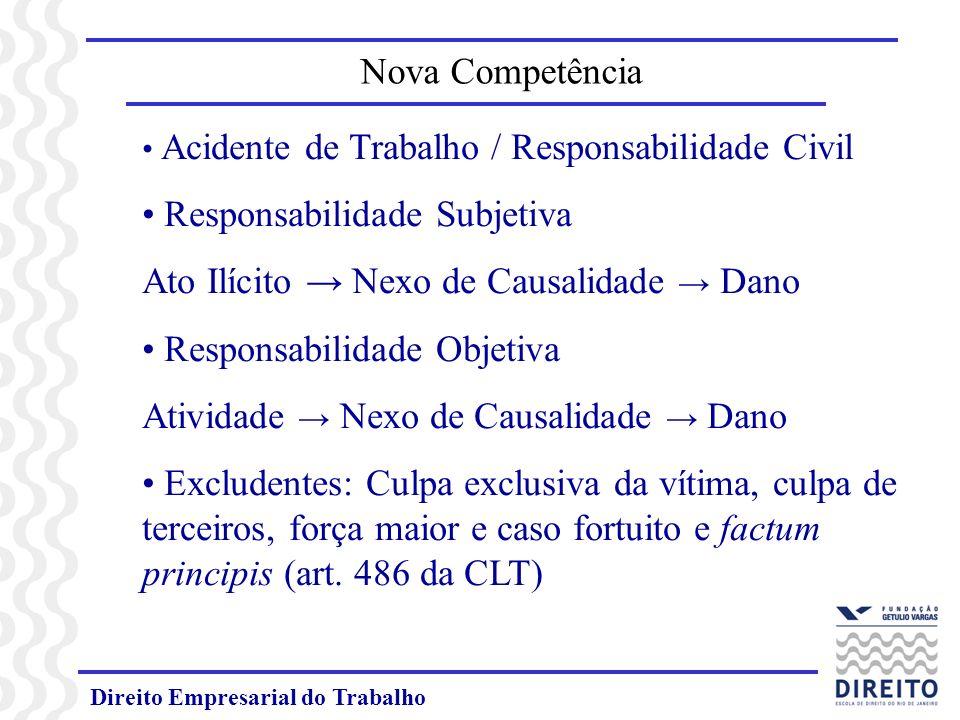 Direito Empresarial do Trabalho Acidente de Trabalho / Responsabilidade Civil Responsabilidade Subjetiva Ato Ilícito Nexo de Causalidade Dano Responsa