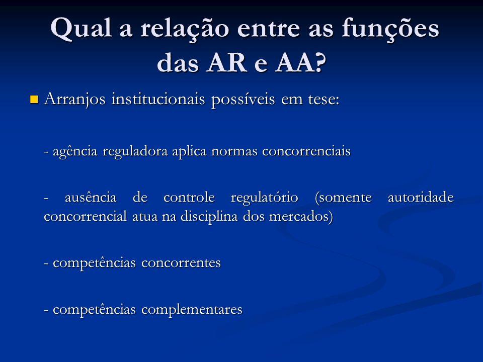 Qual a relação entre as funções das AR e AA? Qual a relação entre as funções das AR e AA? Arranjos institucionais possíveis em tese: Arranjos instituc