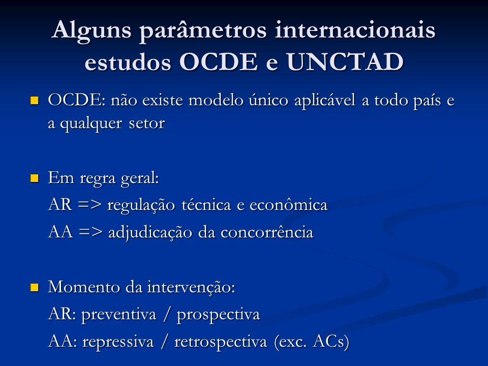 Alguns parâmetros internacionais estudos OCDE e UNCTAD OCDE: não existe modelo único aplicável a todo país e a qualquer setor OCDE: não existe modelo