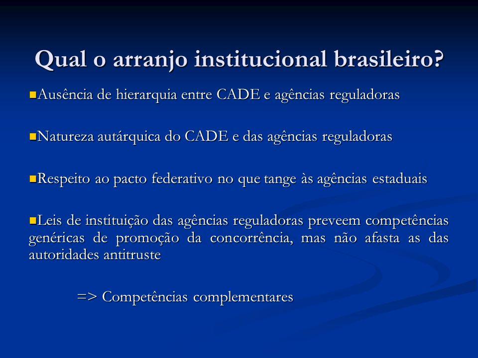 Qual o arranjo institucional brasileiro? Ausência de hierarquia entre CADE e agências reguladoras Ausência de hierarquia entre CADE e agências regulad
