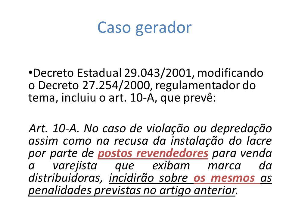 Caso gerador Decreto Estadual 29.043/2001, modificando o Decreto 27.254/2000, regulamentador do tema, incluiu o art. 10-A, que prevê: Art. 10-A. No ca