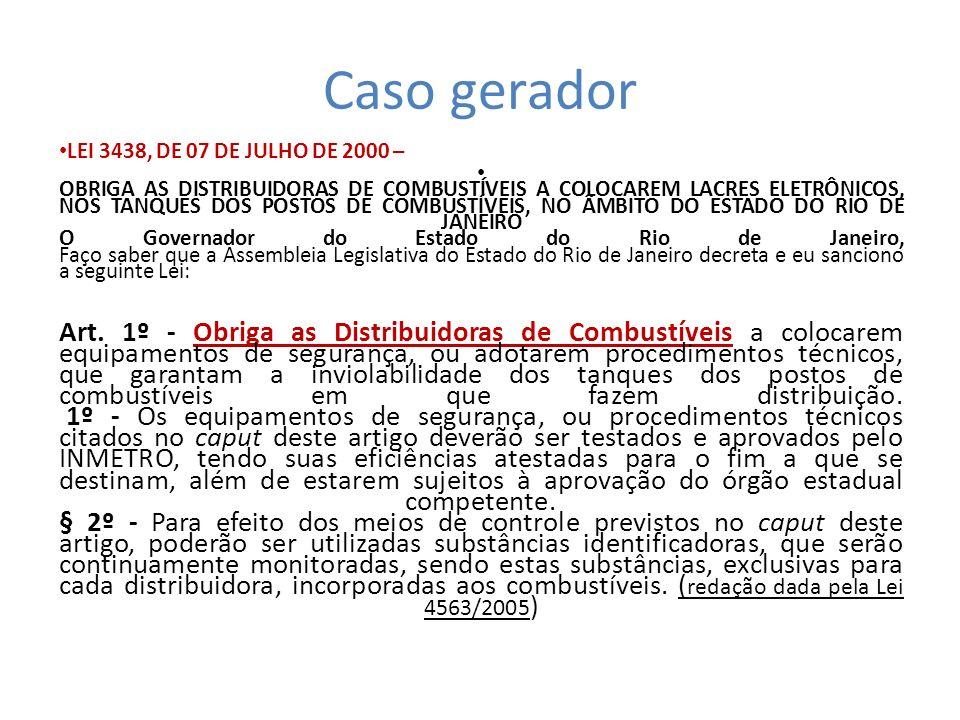 Caso gerador LEI 3438, DE 07 DE JULHO DE 2000 – OBRIGA AS DISTRIBUIDORAS DE COMBUSTÍVEIS A COLOCAREM LACRES ELETRÔNICOS, NOS TANQUES DOS POSTOS DE COM