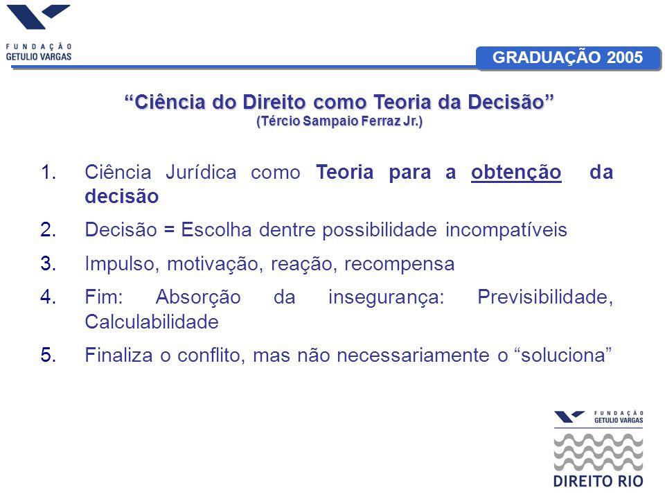 GRADUAÇÃO 2005 Ciência do Direito como Teoria da Decisão (Tércio Sampaio Ferraz Jr.) 1.Ciência Jurídica como Teoria para a obtenção da decisão 2.Decis
