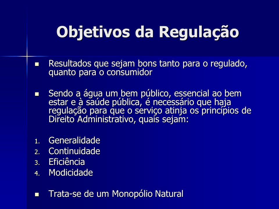 Objetivos da Regulação Resultados que sejam bons tanto para o regulado, quanto para o consumidor Resultados que sejam bons tanto para o regulado, quan