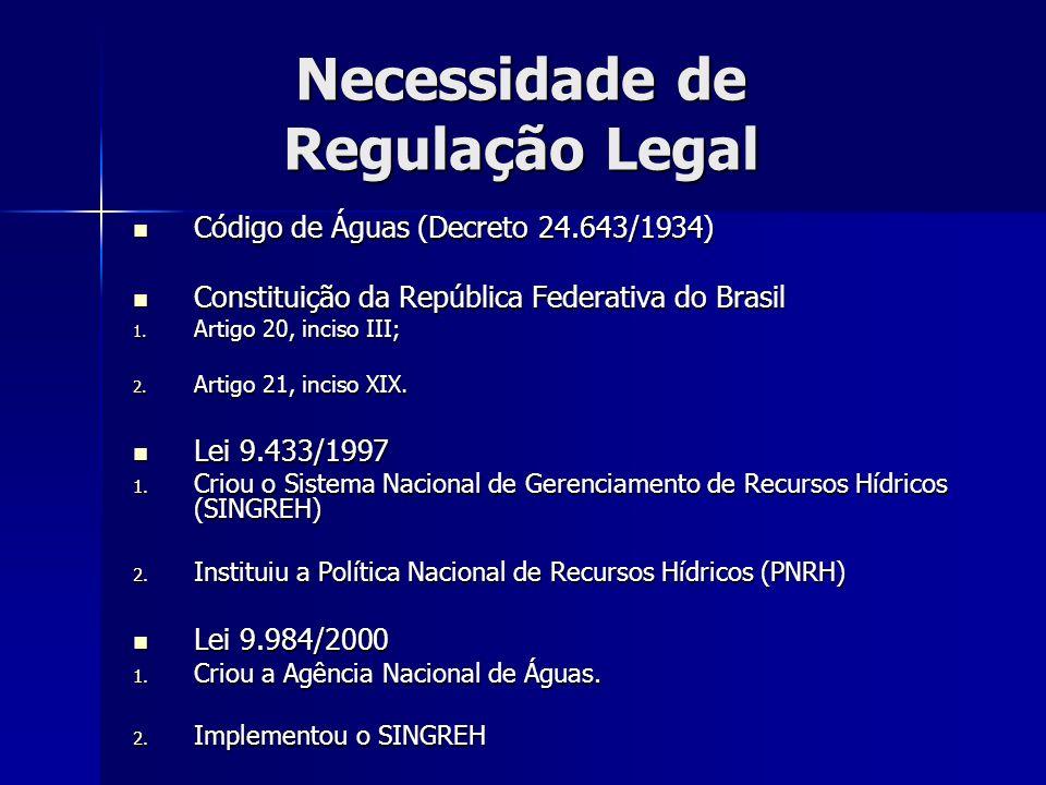 Necessidade de Regulação Legal Código de Águas (Decreto 24.643/1934) Código de Águas (Decreto 24.643/1934) Constituição da República Federativa do Bra