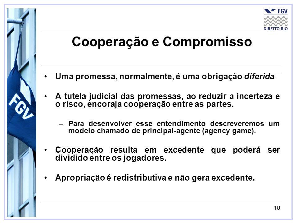 10 Cooperação e Compromisso Uma promessa, normalmente, é uma obrigação diferida. A tutela judicial das promessas, ao reduzir a incerteza e o risco, en