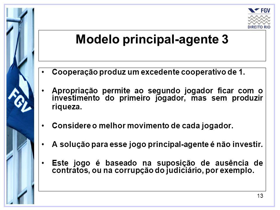 13 Modelo principal-agente 3 Cooperação produz um excedente cooperativo de 1. Apropriação permite ao segundo jogador ficar com o investimento do prime