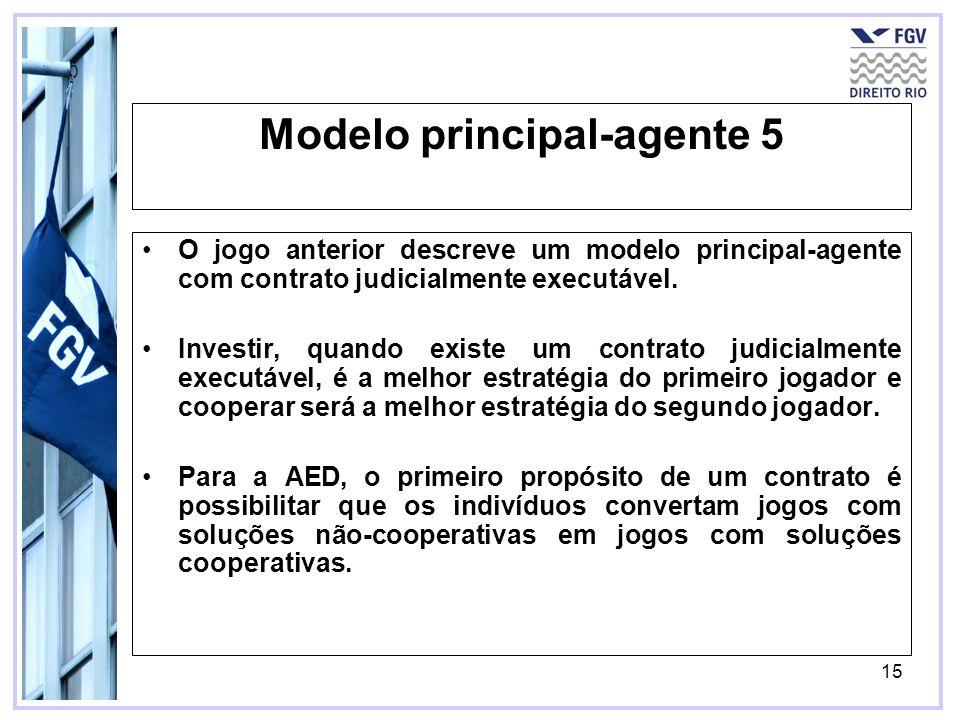 15 Modelo principal-agente 5 O jogo anterior descreve um modelo principal-agente com contrato judicialmente executável. Investir, quando existe um con