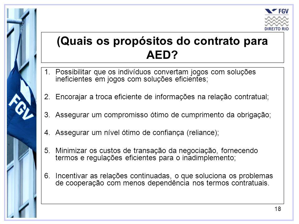 18 (Quais os propósitos do contrato para AED? 1.Possibilitar que os indivíduos convertam jogos com soluções ineficientes em jogos com soluções eficien