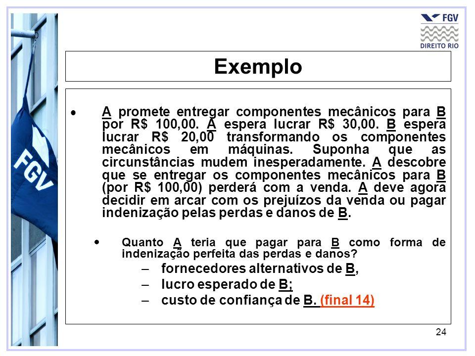 24 Exemplo A promete entregar componentes mecânicos para B por R$ 100,00. A espera lucrar R$ 30,00. B espera lucrar R$ 20,00 transformando os componen