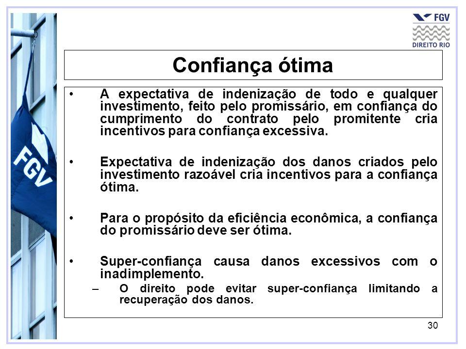 30 Confiança ótima A expectativa de indenização de todo e qualquer investimento, feito pelo promissário, em confiança do cumprimento do contrato pelo