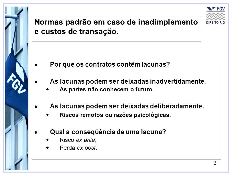 31 Normas padrão em caso de inadimplemento e custos de transação. Por que os contratos contêm lacunas? As lacunas podem ser deixadas inadvertidamente.