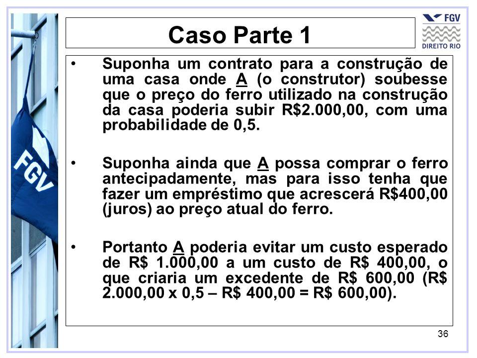 36 Caso Parte 1 Suponha um contrato para a construção de uma casa onde A (o construtor) soubesse que o preço do ferro utilizado na construção da casa