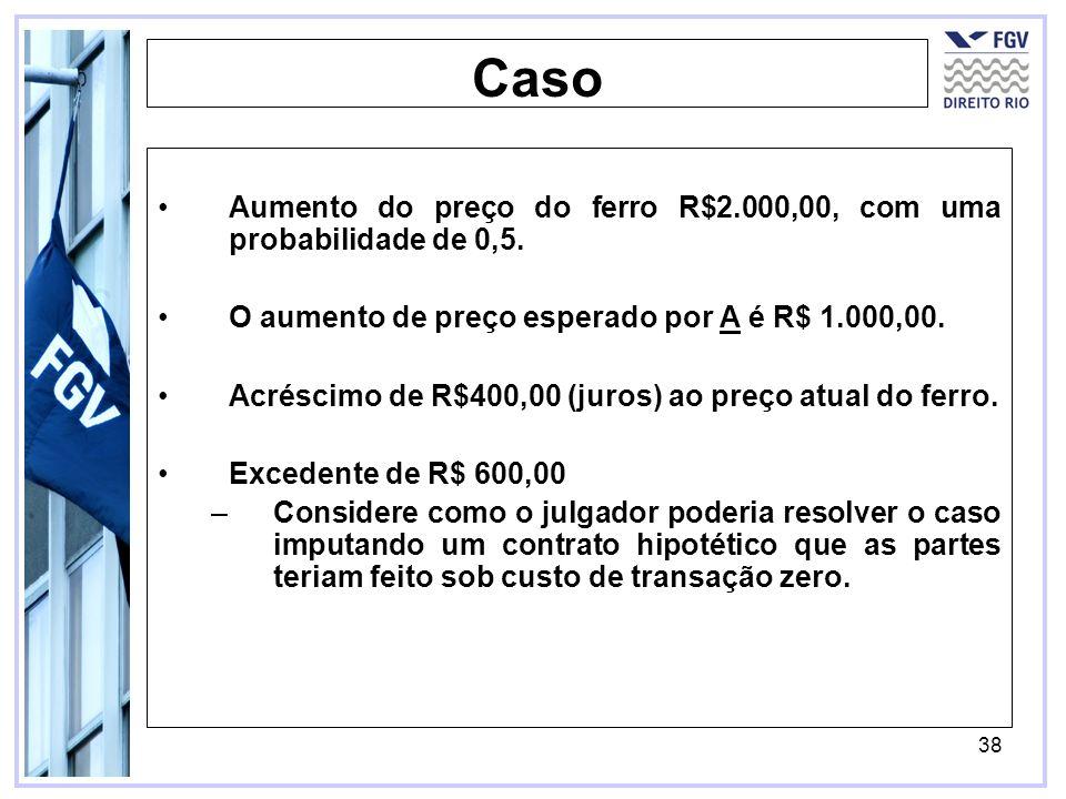 38 Caso Aumento do preço do ferro R$2.000,00, com uma probabilidade de 0,5. O aumento de preço esperado por A é R$ 1.000,00. Acréscimo de R$400,00 (ju