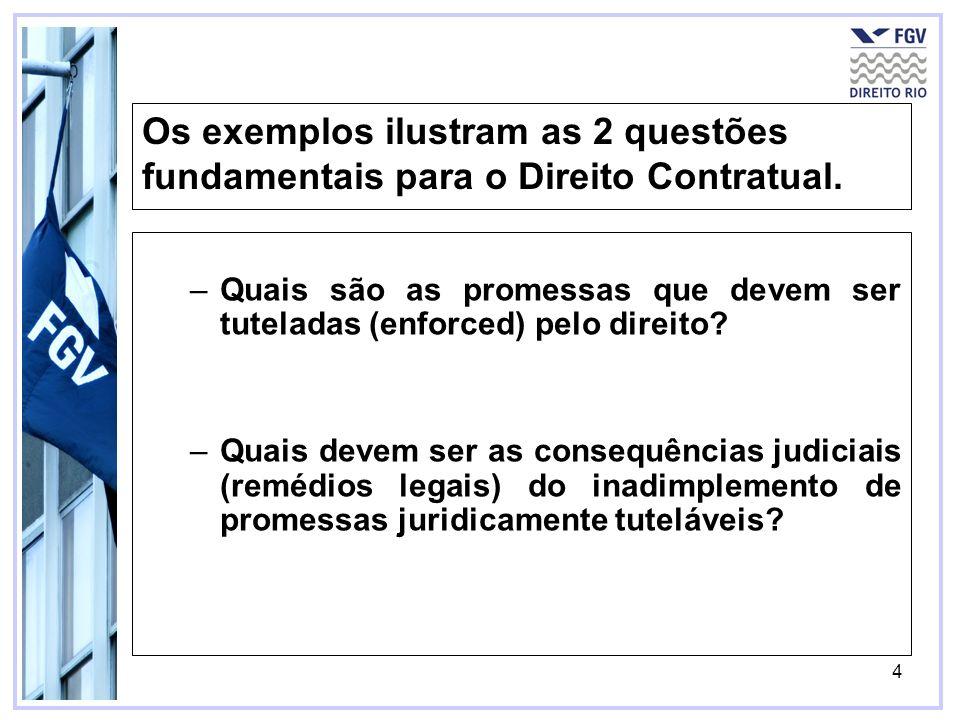 4 Os exemplos ilustram as 2 questões fundamentais para o Direito Contratual. –Quais são as promessas que devem ser tuteladas (enforced) pelo direito?