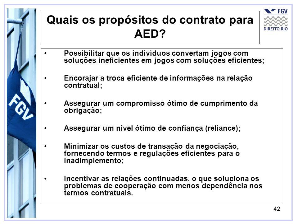 42 Quais os propósitos do contrato para AED? Possibilitar que os indivíduos convertam jogos com soluções ineficientes em jogos com soluções eficientes