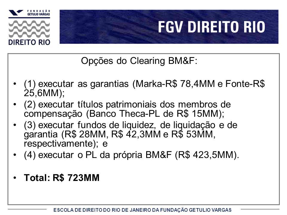 ESCOLA DE DIREITO DO RIO DE JANEIRO DA FUNDAÇÃO GETULIO VARGAS Opções do Clearing BM&F: (1) executar as garantias (Marka-R$ 78,4MM e Fonte-R$ 25,6MM);