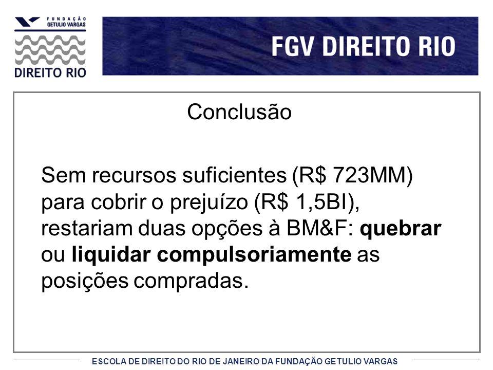 ESCOLA DE DIREITO DO RIO DE JANEIRO DA FUNDAÇÃO GETULIO VARGAS Conclusão Sem recursos suficientes (R$ 723MM) para cobrir o prejuízo (R$ 1,5BI), restar