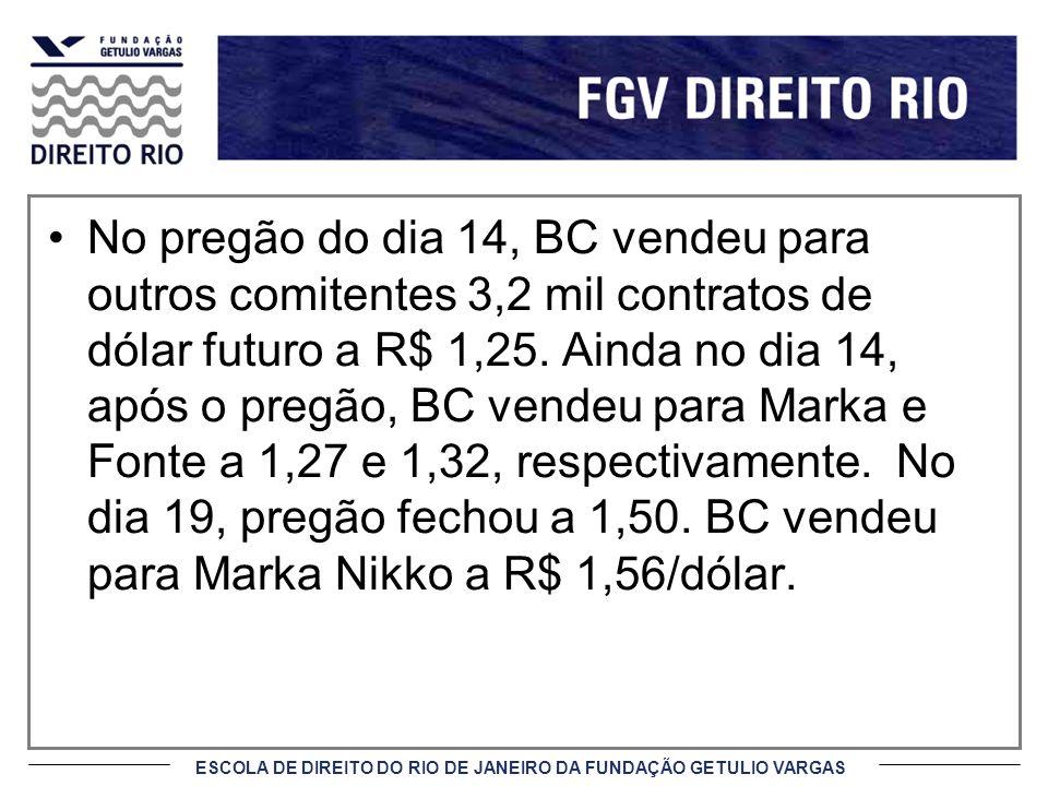ESCOLA DE DIREITO DO RIO DE JANEIRO DA FUNDAÇÃO GETULIO VARGAS No pregão do dia 14, BC vendeu para outros comitentes 3,2 mil contratos de dólar futuro