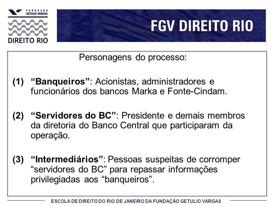 ESCOLA DE DIREITO DO RIO DE JANEIRO DA FUNDAÇÃO GETULIO VARGAS Personagens do processo: (1)Banqueiros: Acionistas, administradores e funcionários dos